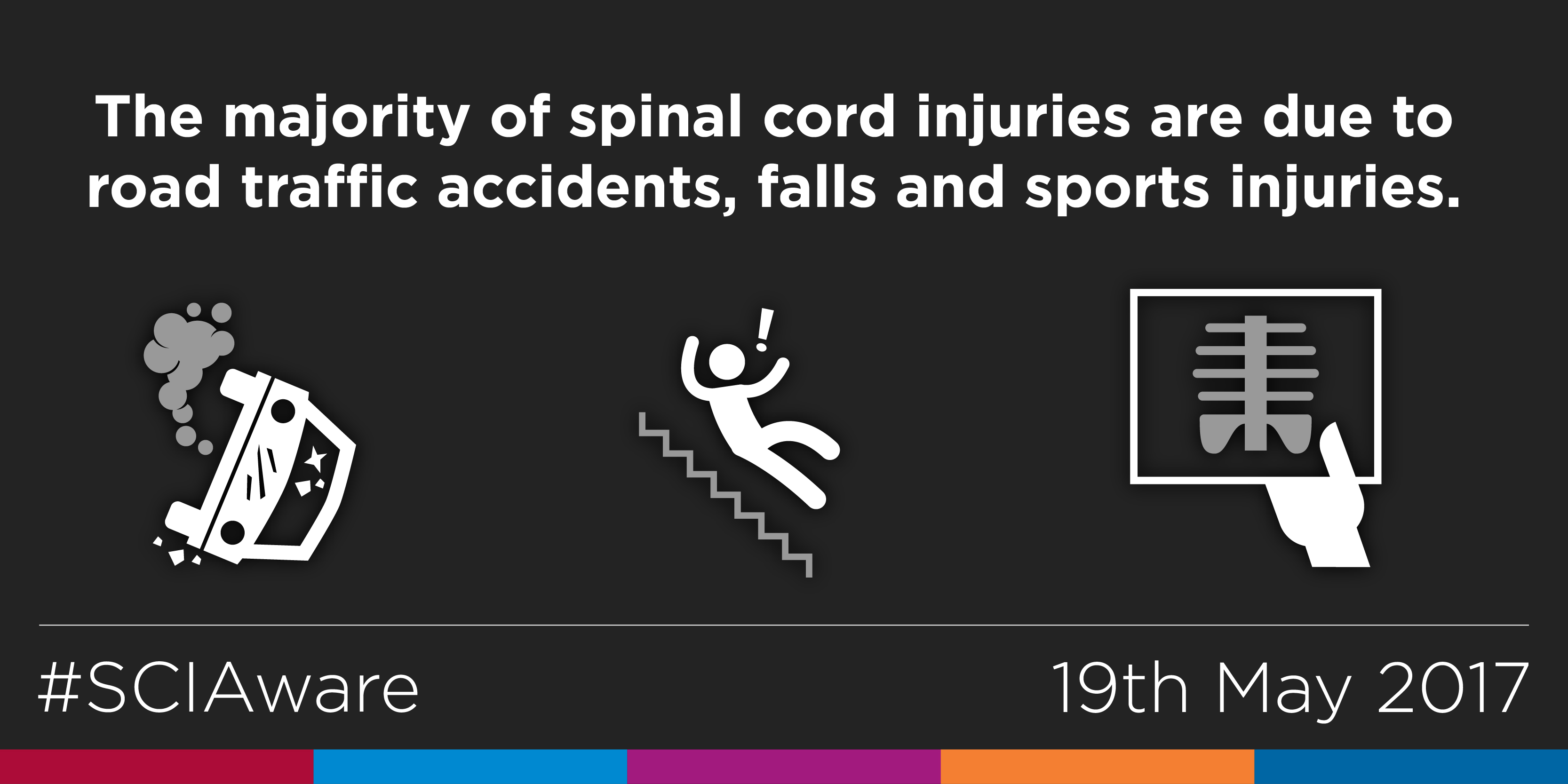 Causes of spinal cord injury