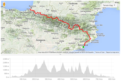Ride2Recovery map of route