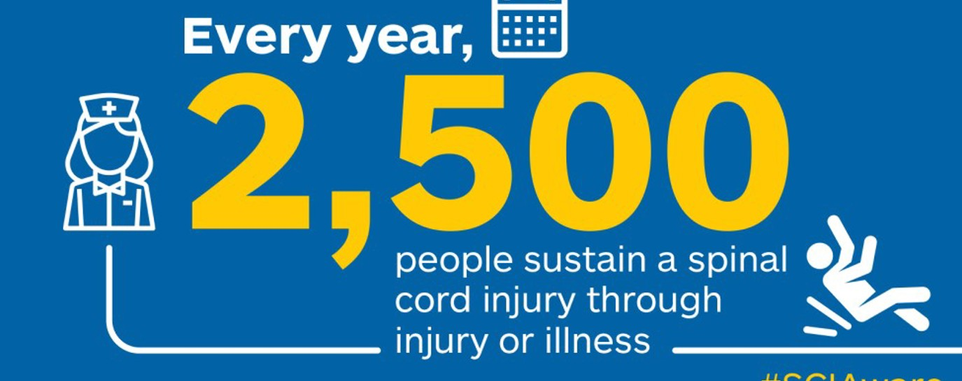 Spinal Cord Injury Awareness Day 2019