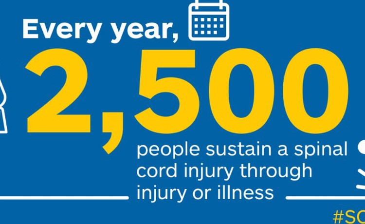 2,500 people sustain a spinal cord injury every year